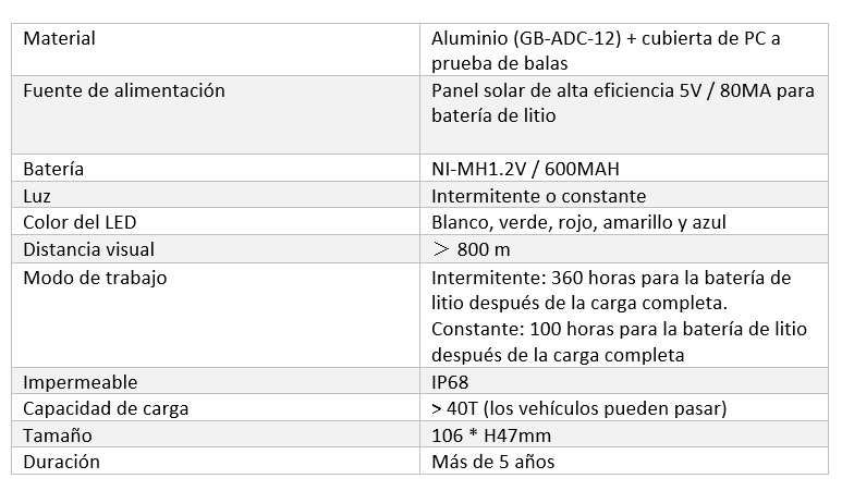 Baliza solar t27_1.jpg